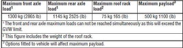 Wheel alignment data (China)