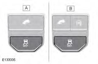 Range Rover Evoque. Anti-Lock Control - Traction Control